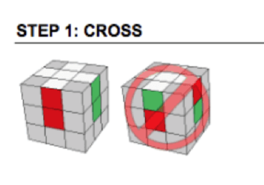 Rubik's Cube Step 1: white cross with correct edges.